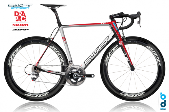 Drapac-SwiftCarbon